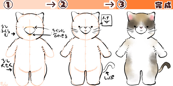 猫の描き方の図