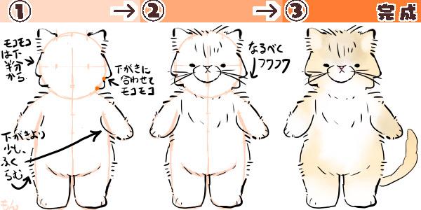 ふわふわの猫の描き方の図