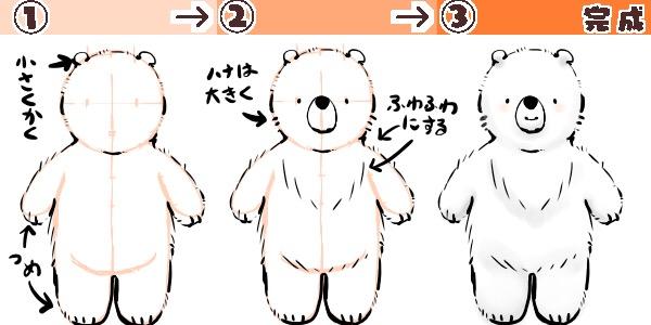 くまの描き方の図